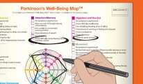 Well being map lead